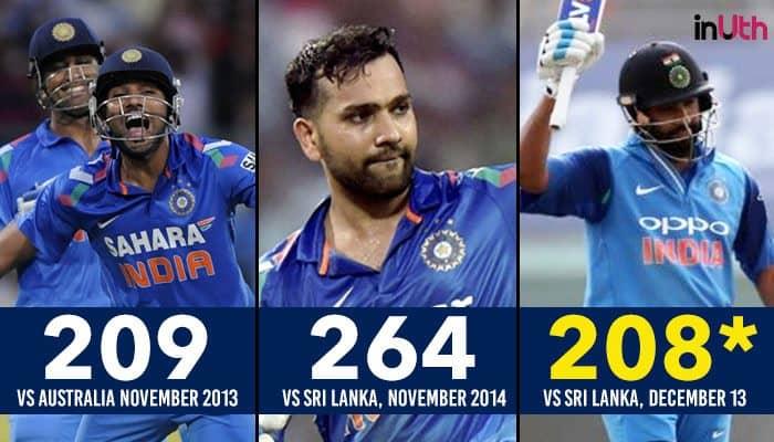Rohit double century in ODI