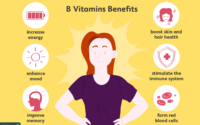 health benefits of Vitamin B12